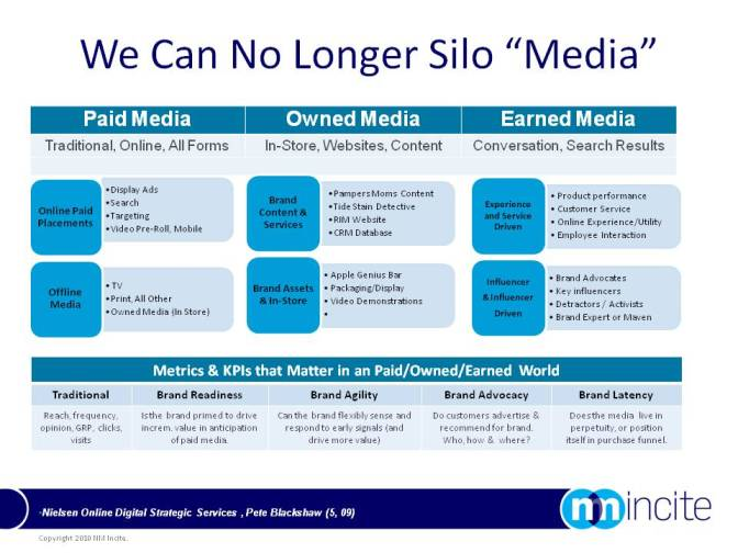 We_can_no_longer_silo_media2