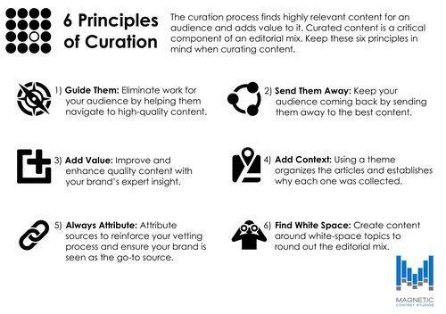 Curation_principles