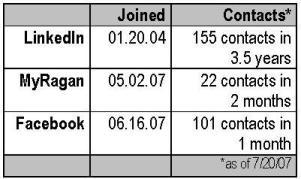 Socialnetwork_stats_2