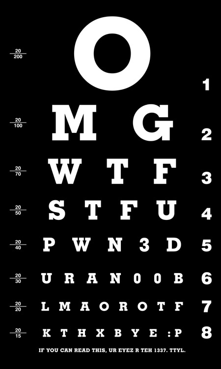 Txtingeyechart